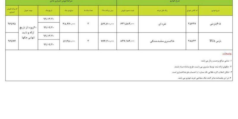 فروش فوری و اعتباری ایران خودرو